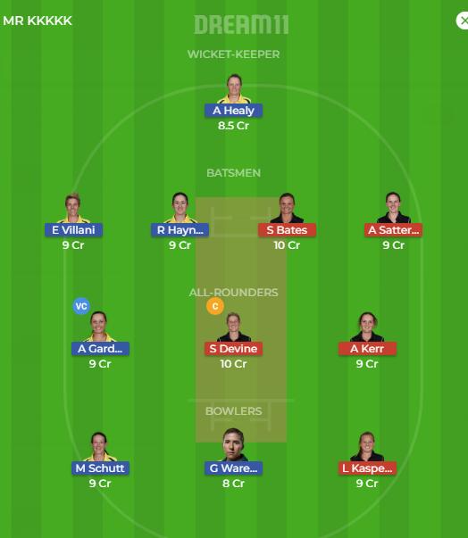 New Zealand Women vs Australia Women 2nd T20