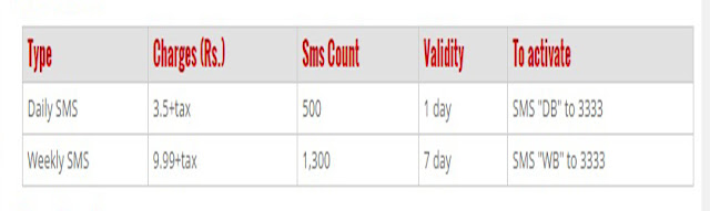 Warid 3 Month offer SMS Bundle