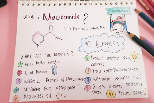 Manfaat The Ordinary Naicinamide 10% + Zinc 1%