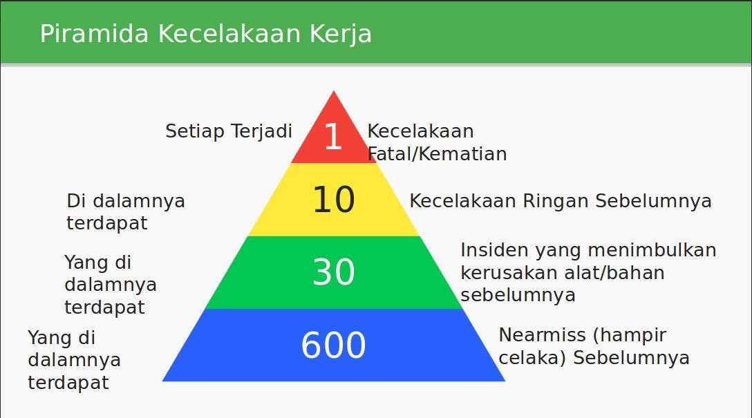 K3 (Kesehatan, Keselamatan, dan Keamanan Kerja) - Umam_ID ...