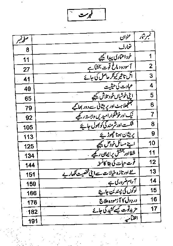 Musbat Shoch ki Taqat by Abul Farah Humayun