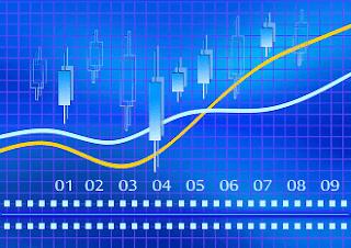 Корреляция валют на Форекс