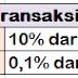 Pajak Transaksi Saham di Bursa Efek