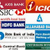 Establishment Year Of Public & Private Sector Banks In India