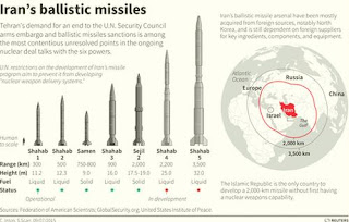 new missile can reach Israel