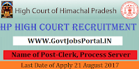 Himachal Pradesh High Court Recruitment 2017– 74 Clerk, Process Server