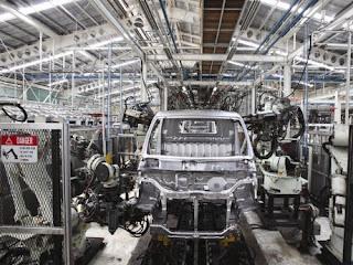 PT Astra Daihatsu
