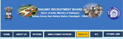 RRBs Results, Railway Recruitment Results