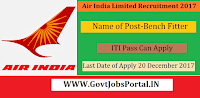 Air India Recruitment 2017– 12 Bench Fitter