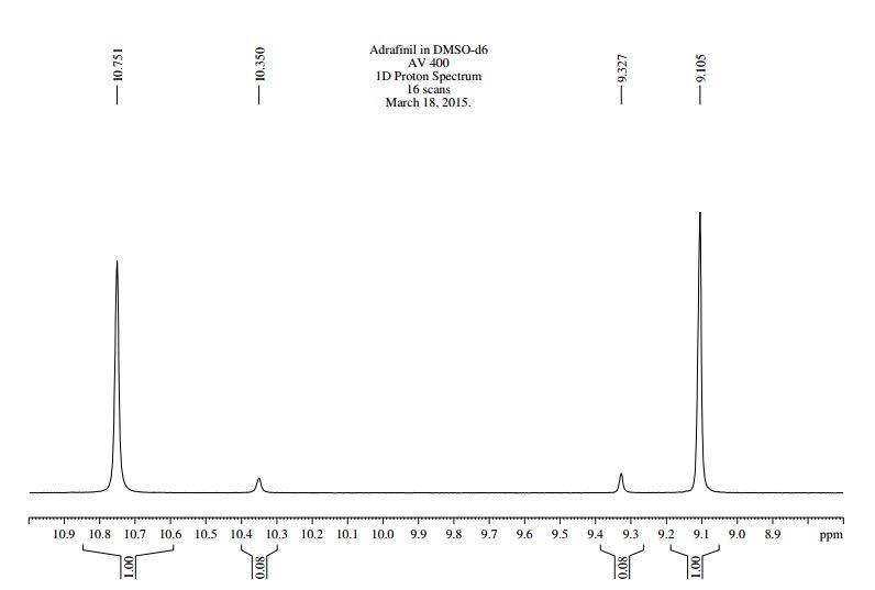 ADRAFINIL – Drug Approvals International