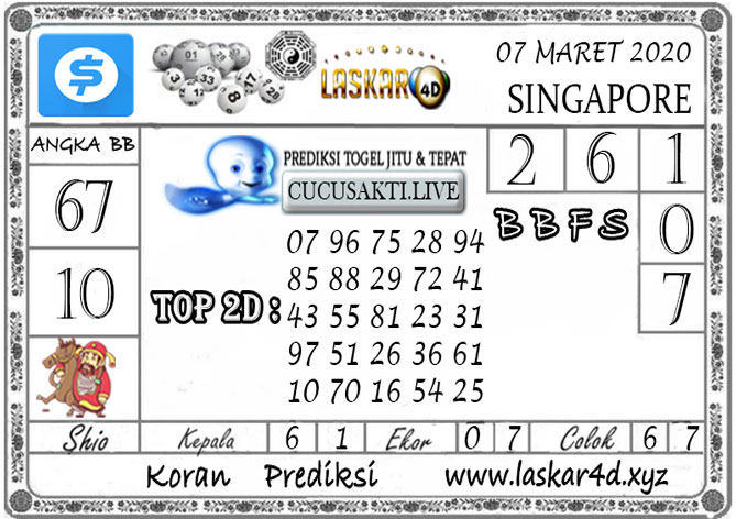Prediksi Togel SINGAPORE LASKAR4D 07 MARET 2020