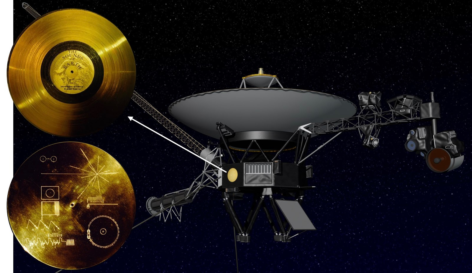 voyager 1 speed - HD 1600×927
