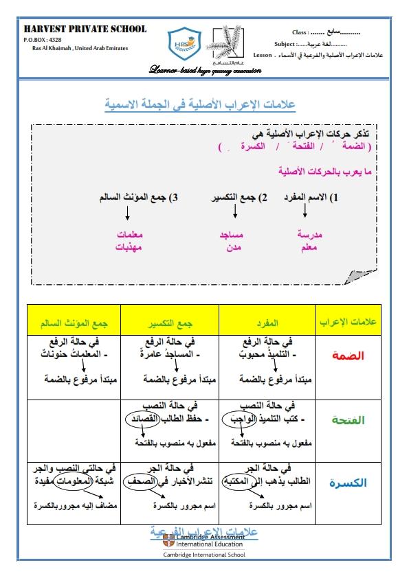 اوراق عمل علامات الاعراب الاصلية والفرعية في الاسماء لغة عربية الصف السابع الفصل الثالث