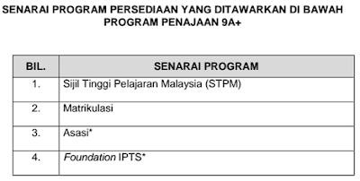 Senarai program yang ditawarkan untuk biasiswa JPA PIDN untuk lepasan SPM
