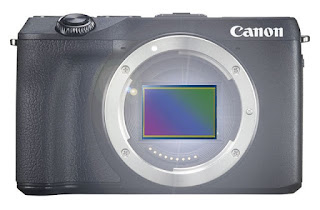 canon rumors, full-frame mirrorless camera, full frame camera, canon mirrorless camera, Canon vs Nikon, nikon vs canon