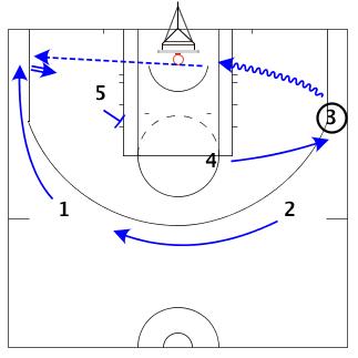 Basketball Set Plays: Basketball Plays 2 Euroleague Sets