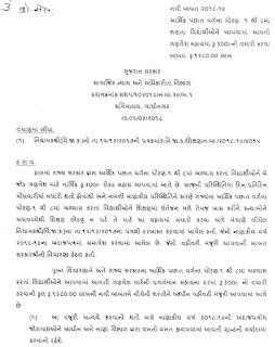 कक्षा-1 से 8 मे विधार्थीओ को देनेवाली गणवेश सहाय मे रूपइया 300 का बढ़ावा करने हेतु पत्र गुजरात सरकार