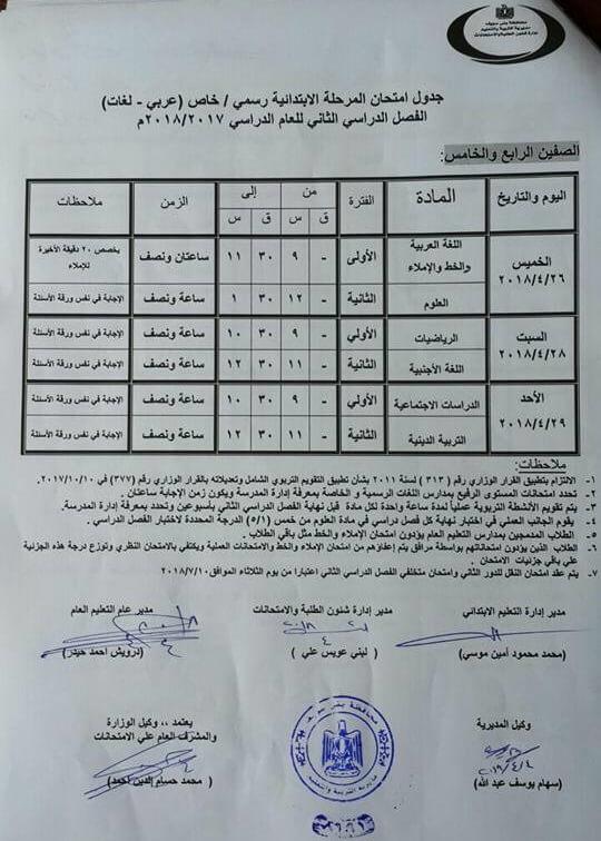 جدول امتحانات الصف الرابع والخامس الابتدائي 2018 الترم الثاني محافظة بني سويف