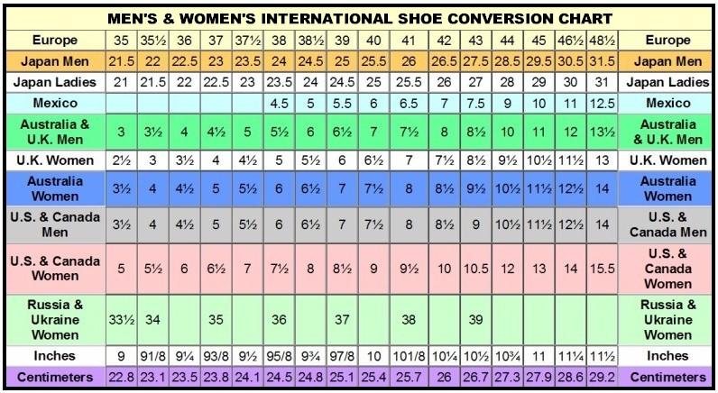 Conversion chart american shoe sizes edgrafik