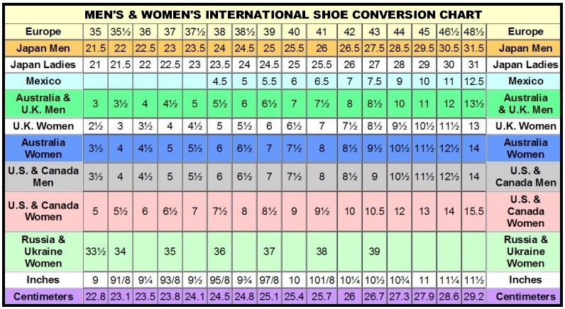 Shoes size chart mexico keni ganamas co