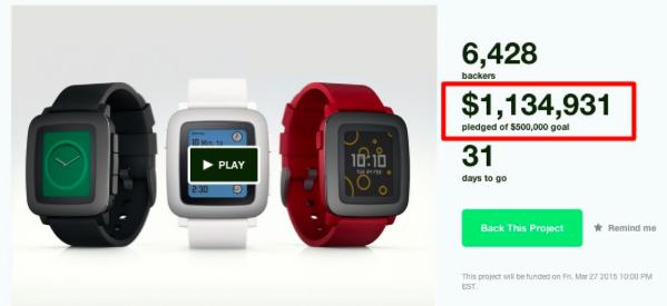 Pebble新產品不到1小時募得百萬美元,再破Kickstarter紀錄