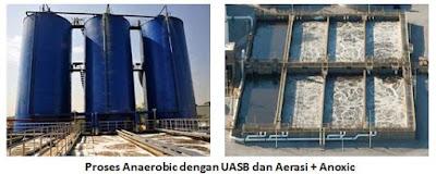 Konsultan dan kontraktor untuk pengolahan Air Limbah