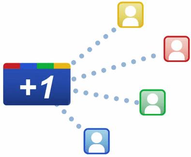 Tùy chỉnh chia sẻ các hoạt động +1 của bạn trên Google Plus