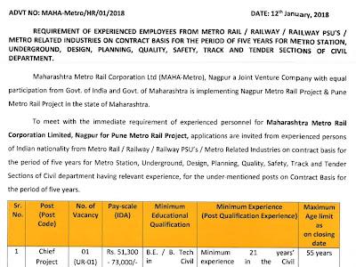 Nagpur Metro and Pune Metro Jobs