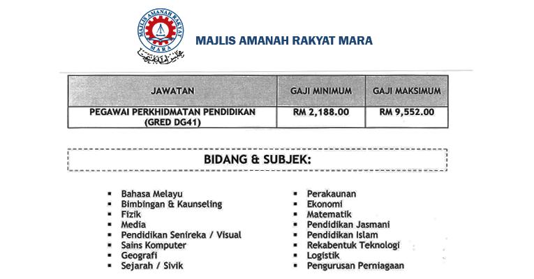 Jawatan Kosong di Majlis Amanah Rakyat MARA 2019 - Seluruh Malaysia