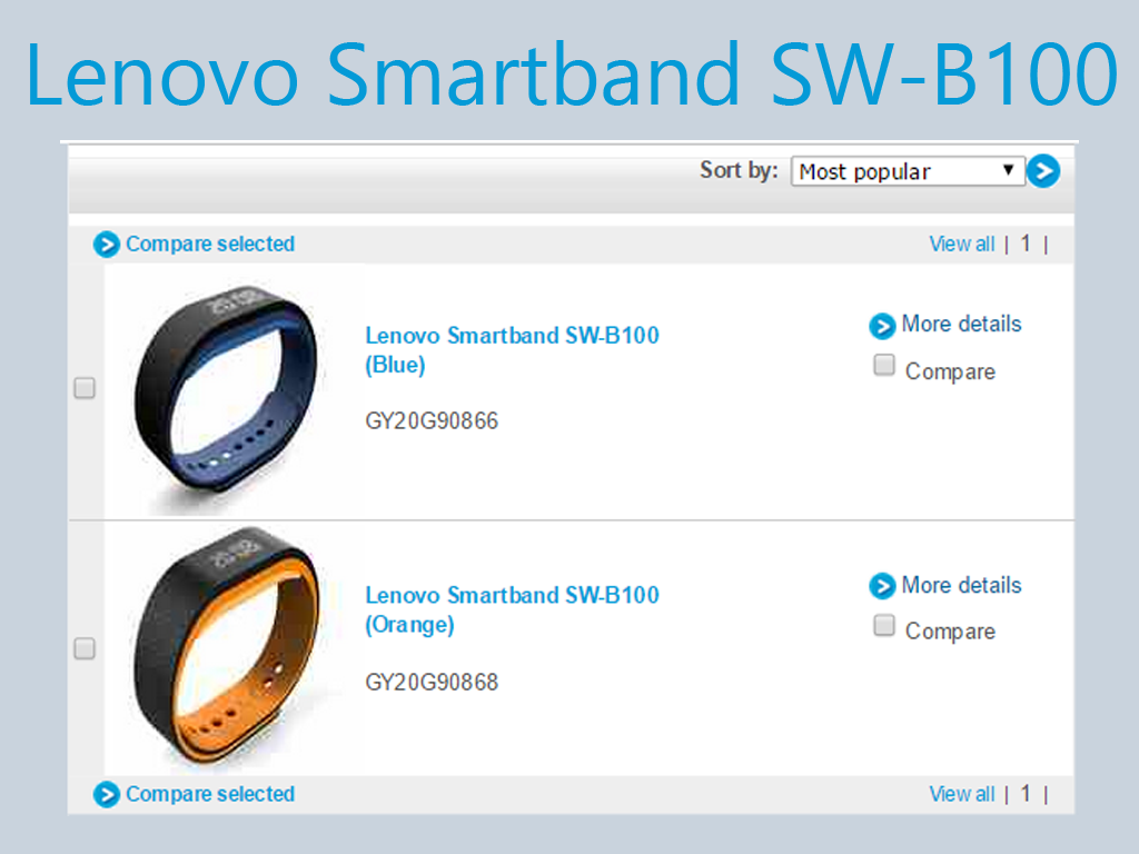 Lenovo SW-B100 Smartband Now Listed On Their Website. Features Fitness Tracker and Can Unlock Your PC