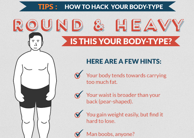 How To Hack Your Body Type [Infographic] ~ Visualistan  How To Hack You...