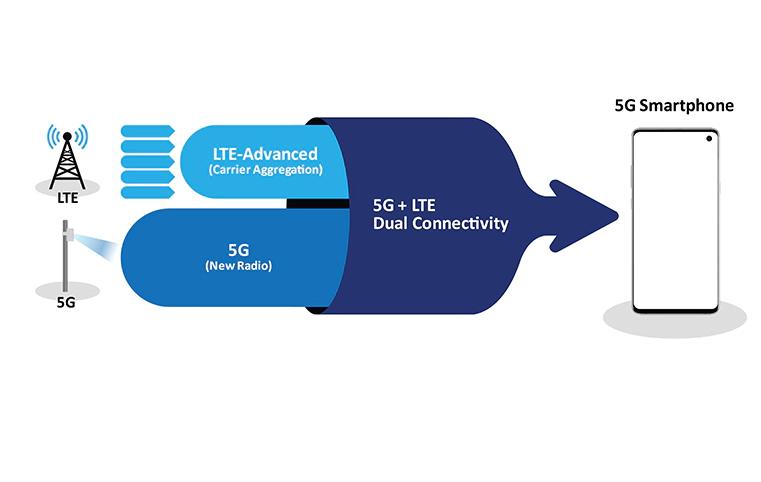 Converge! Network Digest: Samsung