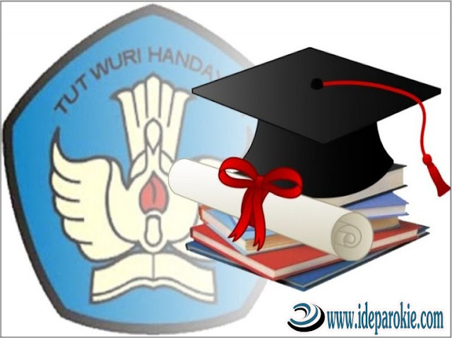 Pengertian Pendidikan, Tujuan Pendidikan dan Jalur Pendidikan