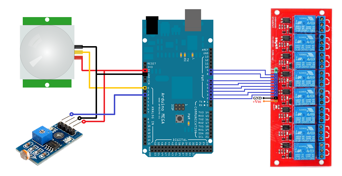 ArduinoSmartHomeDiagram  Pin Relay Wiring Diagram on