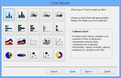Select a chart type and click next