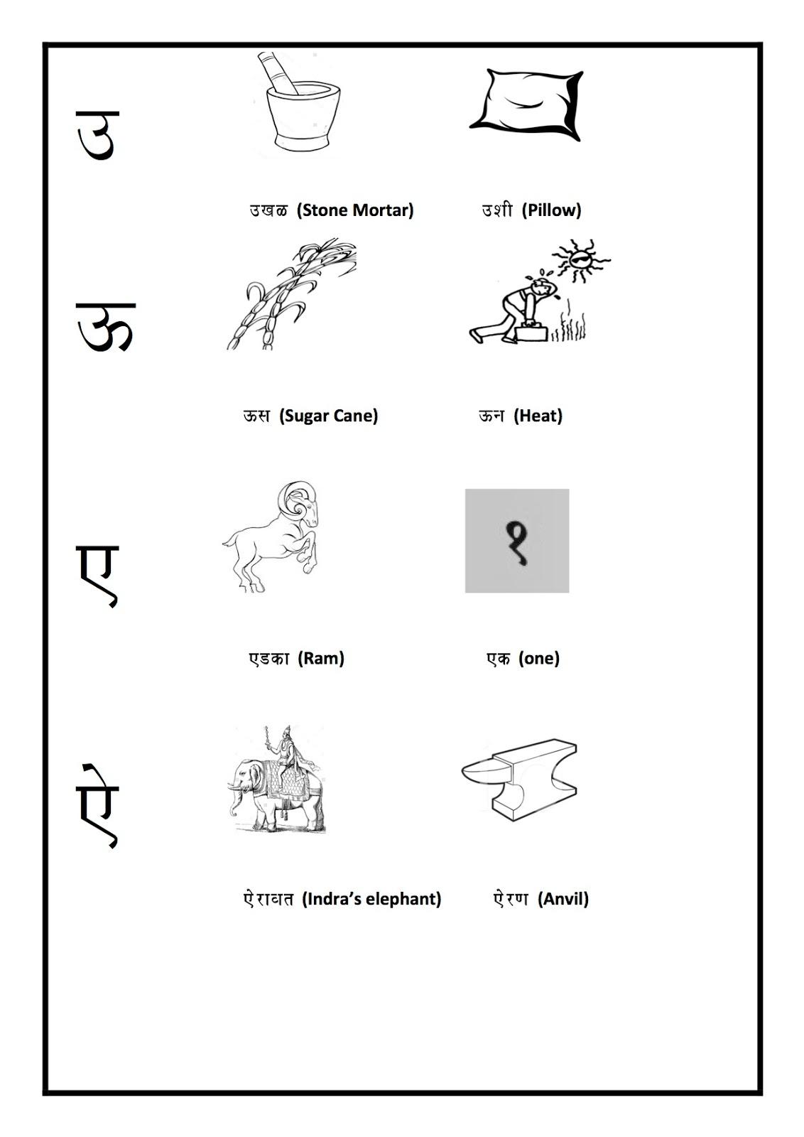 Marathi Worksheets Vowels Svar