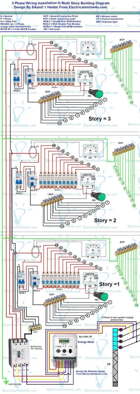 Schéma de câblage triphasé
