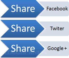 Cara membuat tombol berbagi pada posting blog