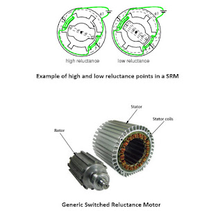 Generic Switched Reluctance Motor (Credit: cleantechnica.com) Click to Enlarge.