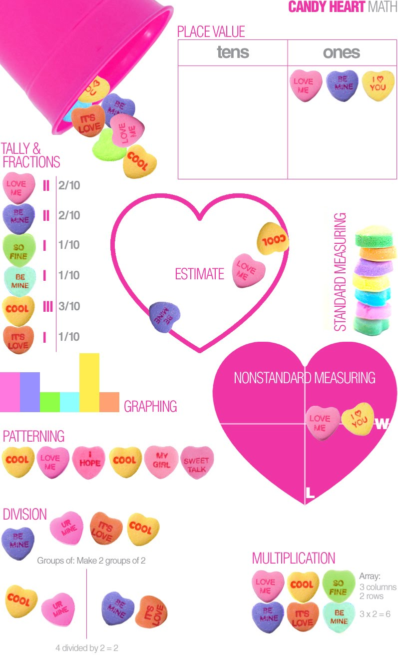 Guess How Many Candy Hearts
