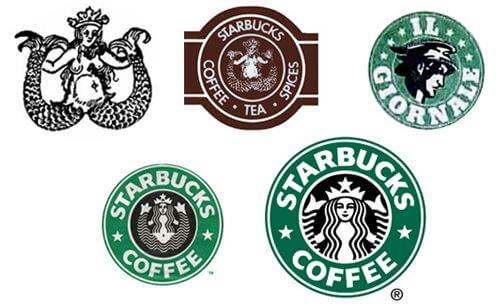 Visi dan Misi Perusahaan Starbucks Coffee