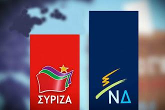 Δημοσκόπηση Marc: Αυτοδυναμία Ν.Δ. με 158 έδρες - Μεγάλη η διαφορά με τον δεύτερο ΣΥΡΙΖΑ