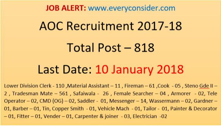Aoc Recruitment 2017 18 Appointment Of Civilians Post 818