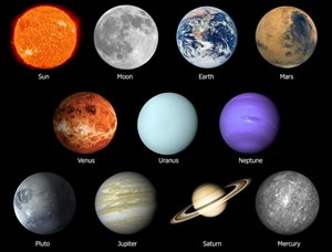 Macam-Macam Planet