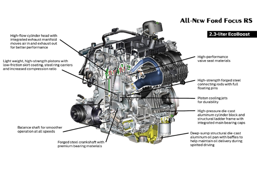 Twin Turbo Ecoboost Engine Diagram Com
