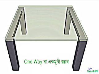 One-Way-Slab