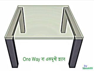 One-Way-Slab