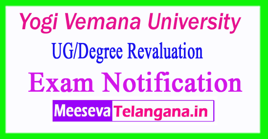 Yogi Vemana University UG/Degree Revaluation Exam Notification