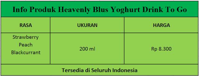 Info Produk Yoghurt