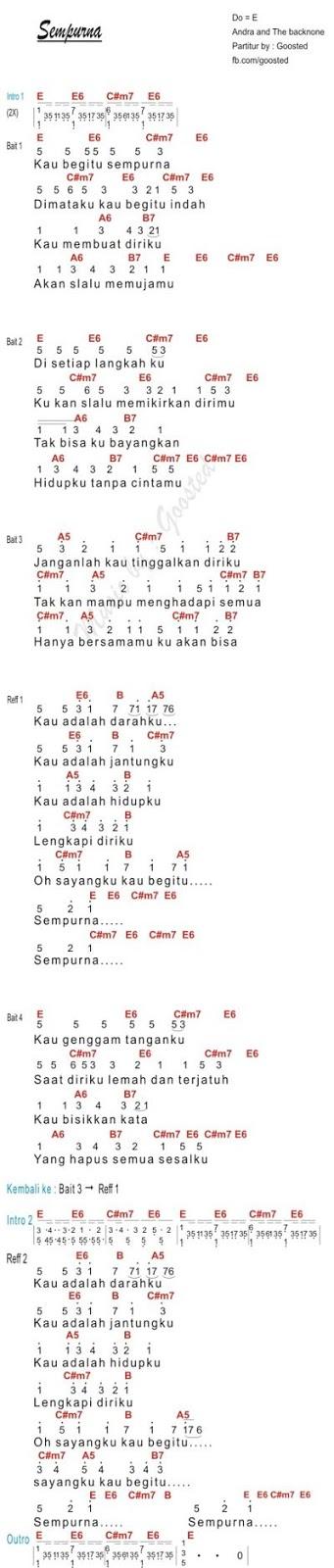 Andra And The Backbone Sempurna Chord : andra, backbone, sempurna, chord, Angka, Sempurna, Andra, Backbone, Cover, Gutawa, Notasi, Piano, Pianika